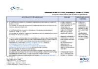 Ordinanza N.69_Cosa cambia e cosa è consentito_Verordnung Nr. 69 vom 12/11/2020  Was sich ändert und was erlaubt ist